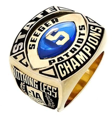 rm225 championship ring